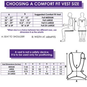 30594 30595 30596 30597 30598 Extended Strap Wheelchair Vest, Full Shape 2